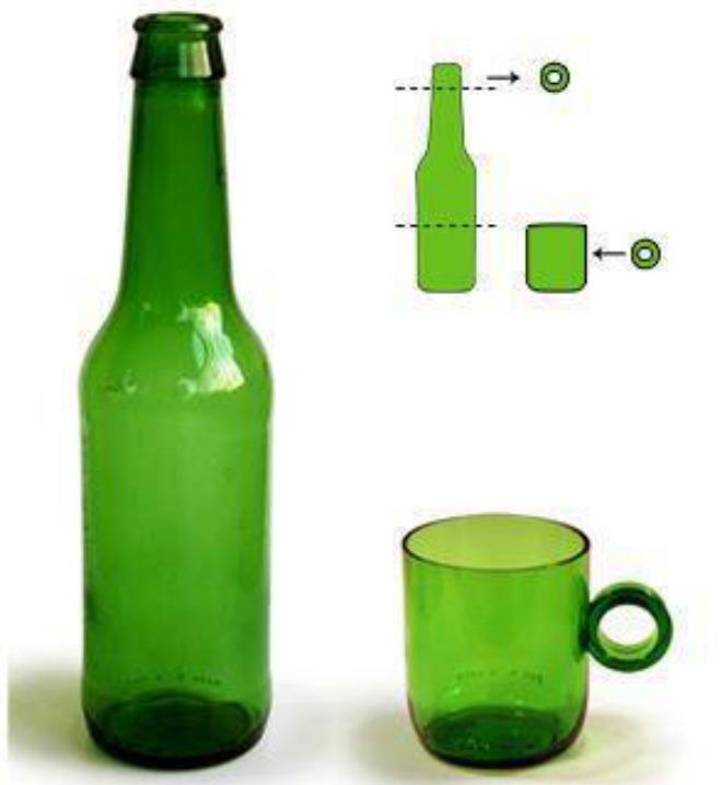 Me gusta reciclar c mo hacer vasos con botella de cristal for Ideas para reciclar botellas de vidrio