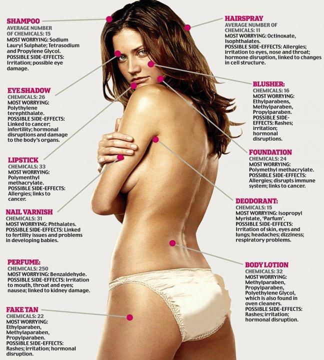 Ingrediente cosmetica toxicos