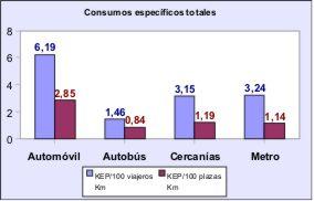 consumo-gasolina-coche